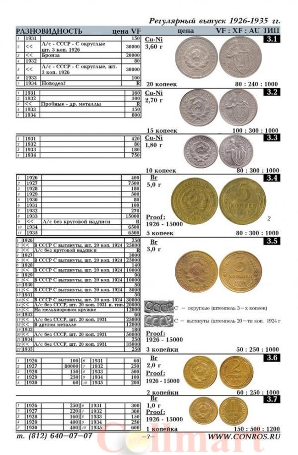 пропуск фото и отличия советских монет бишон